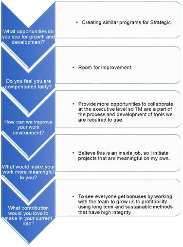 team development personality model 2