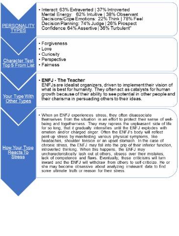 team development personality model 3
